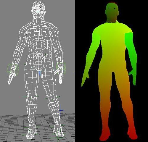UV man